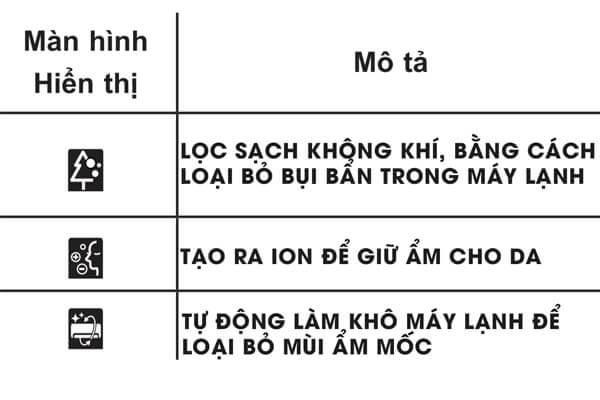 Cach-su-dung-remote-may-lanh-lg-17
