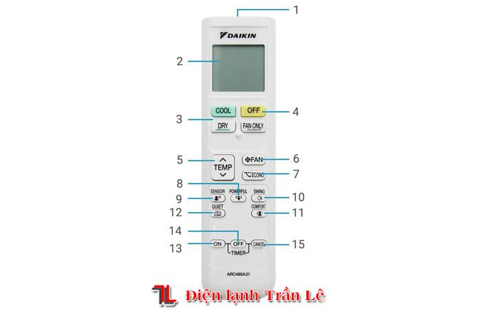 Y-nghia-cac-bieu-tuong-tren-remote-may-lanh-1