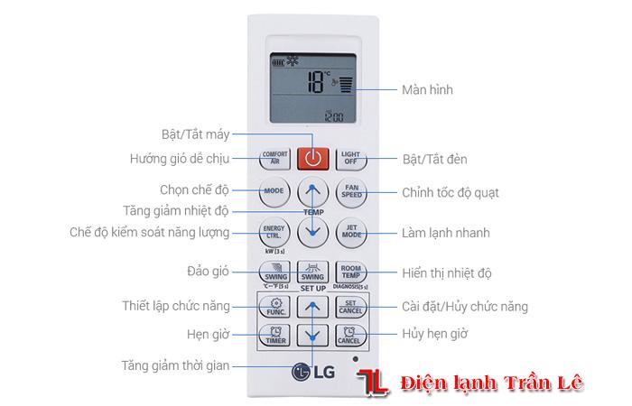 Y-nghia-cac-bieu-tuong-tren-remote-may-lanh-2