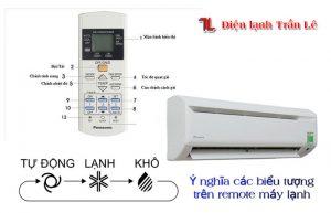 Y-nghia-cac-bieu-tuong-tren-remote-may-lanh-4